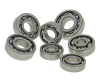 ball bearing different sizes